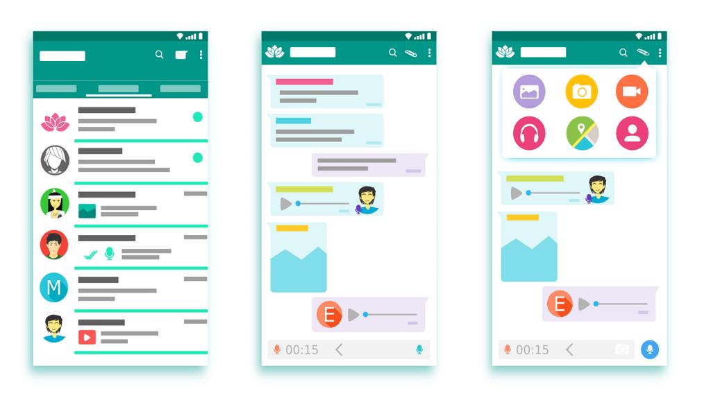 Los chatbots sirven para fidelizar clientes