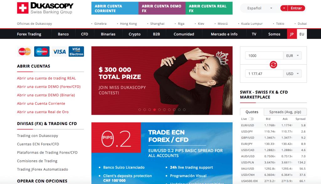 Dukascopy- CFDs