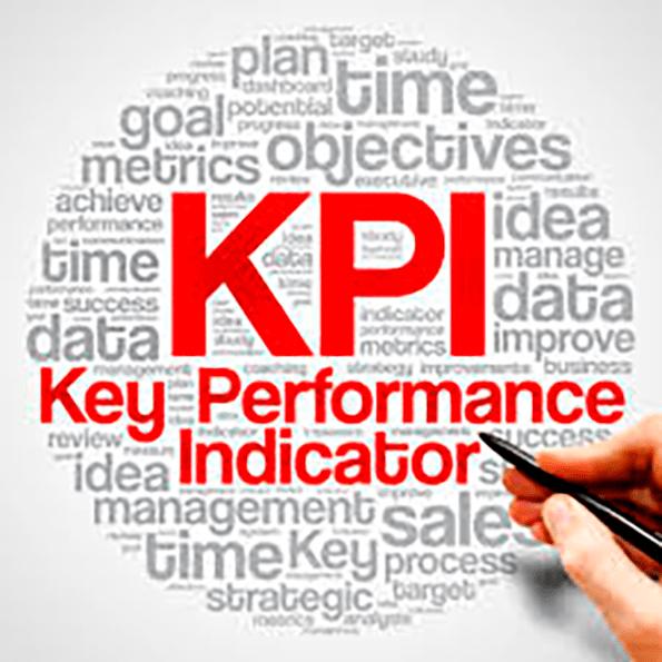 KPI modelo de atribución