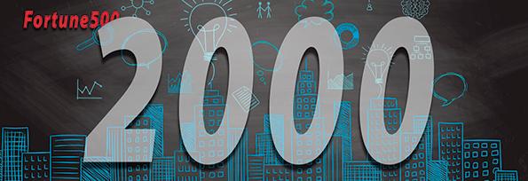 empresas Fortune500.