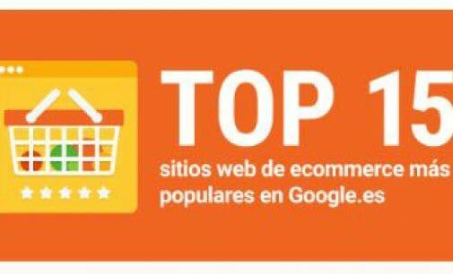 ¿Cuáles fueron los ecommerce más buscados en 2018 en España?