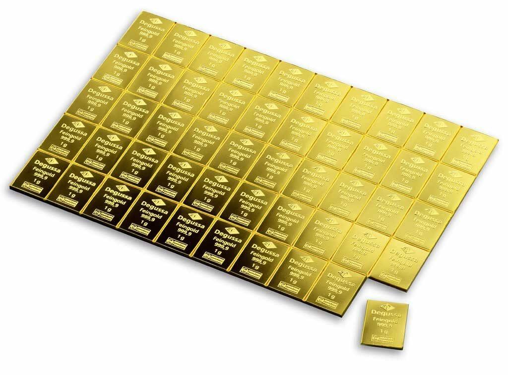 La rentabilidad del oro físico para los inversores.