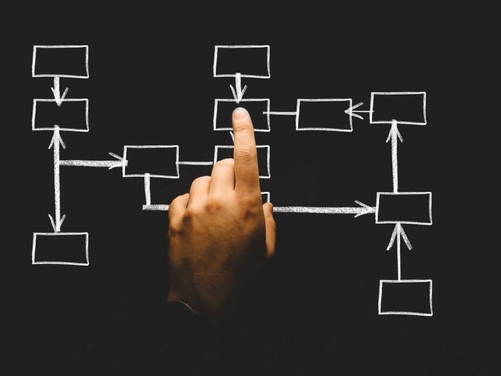 Estilos de liderazgo y estructuras para las tomas de decisiones.