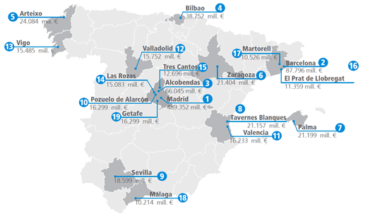 mapa de facturacion de madrid 2019.