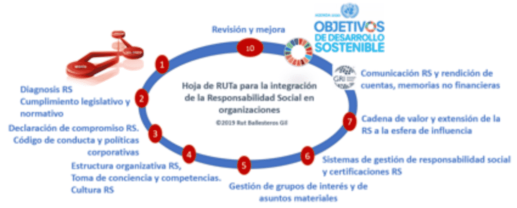 ODS-RC.