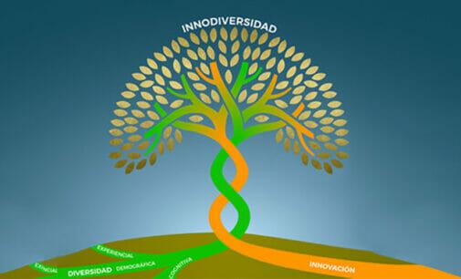 El Árbol de la InnoDiversidad, una herramienta que mide la innovación y diversidad que despierta interés en las empresas del Ibex