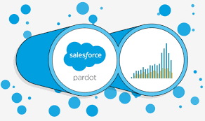 pardot de Salesforce para aumentar ventas en el black friday.