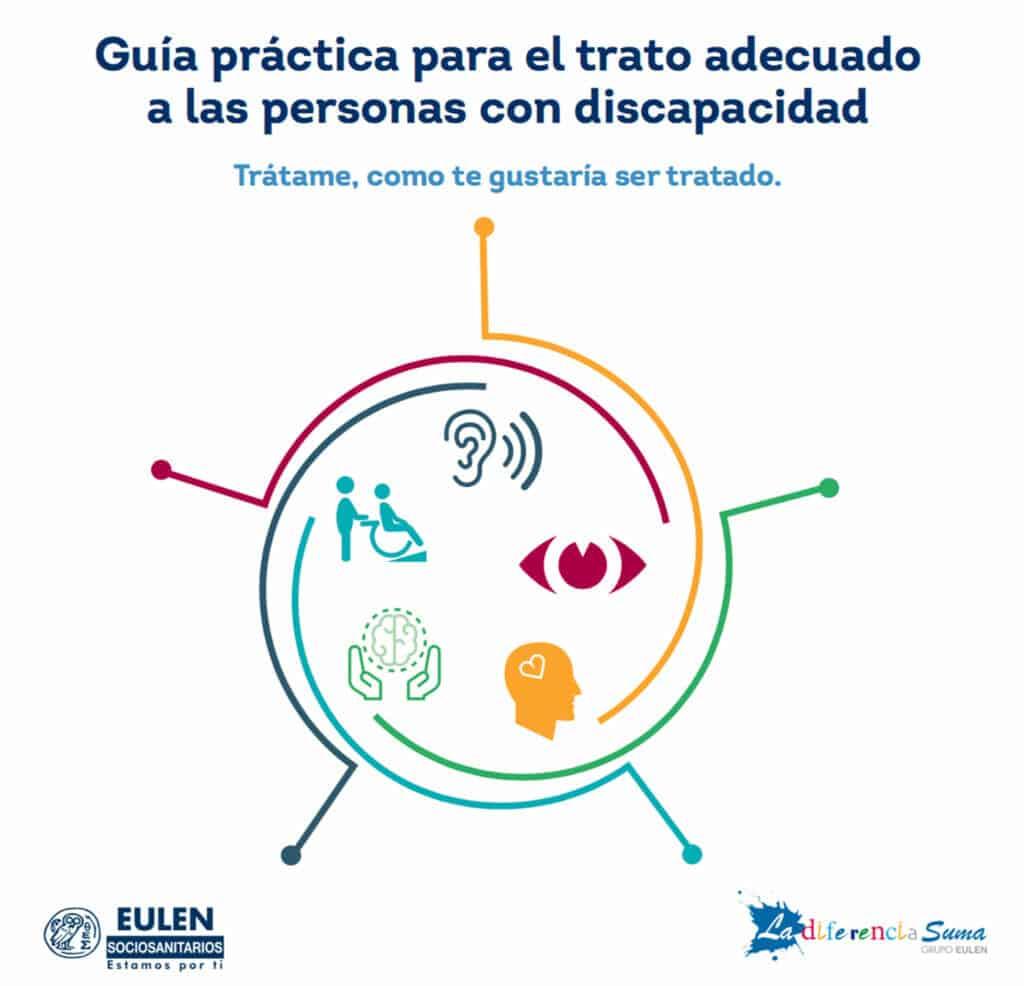 Guía práctica para el trato adecuado a las personas con discapacidad de Eulen.