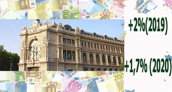 Previsiones económicas actualizadas del Banco de España