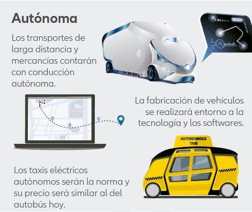 La conducción autónoma será una realidad en la movilidad del futuro
