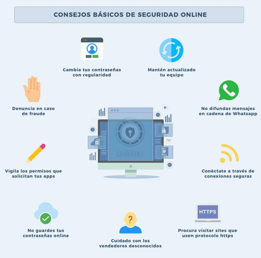 consejos básicos de seguridad online