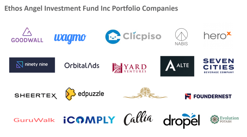Ethos Angel Investment Companies