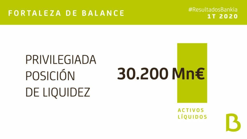 nivel de solvencia de Bankia en el primer trimestre de 2020