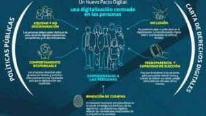 nuevo pacto digital telefónica
