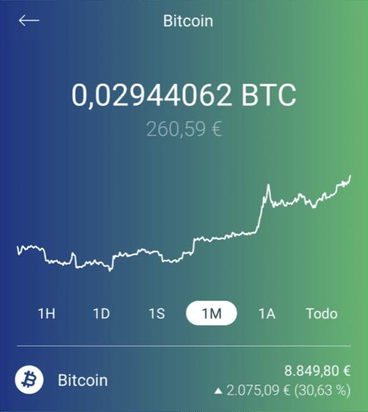 precio bitcoin app 2gether