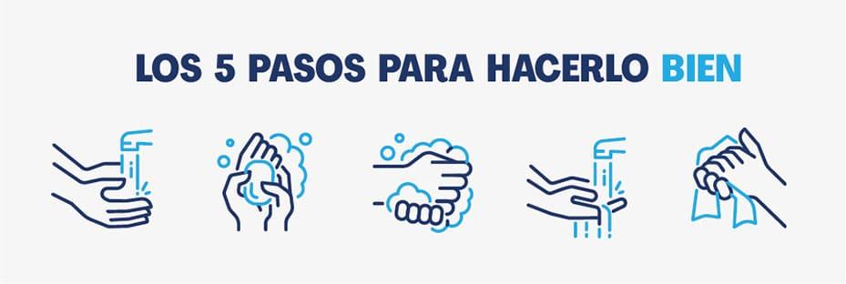 5 pasos para lavarse bien las manos