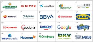 empresas más responsables 2010-2020