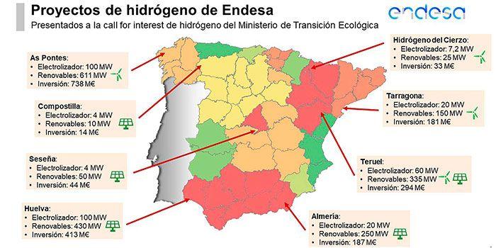 Peninsula-hidrogeno-verde-Ende-en-Península